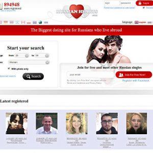 Rosjanki i Ukrainki na portalach randkowych